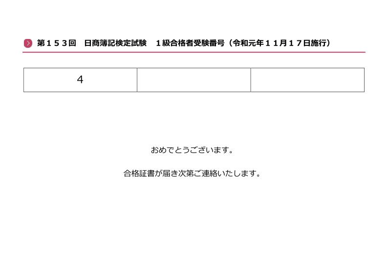 簿記1級合格者