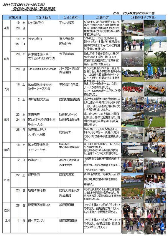マツダ(株)防府工場