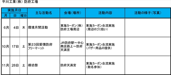 平川工業(株) 防府工場