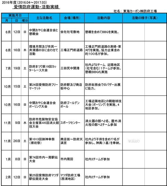 東海カーボン(株)防府工場