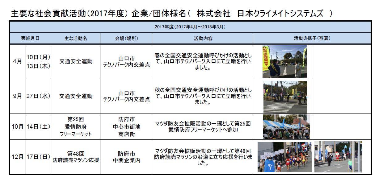 (株)日本クライメイトシステムズ