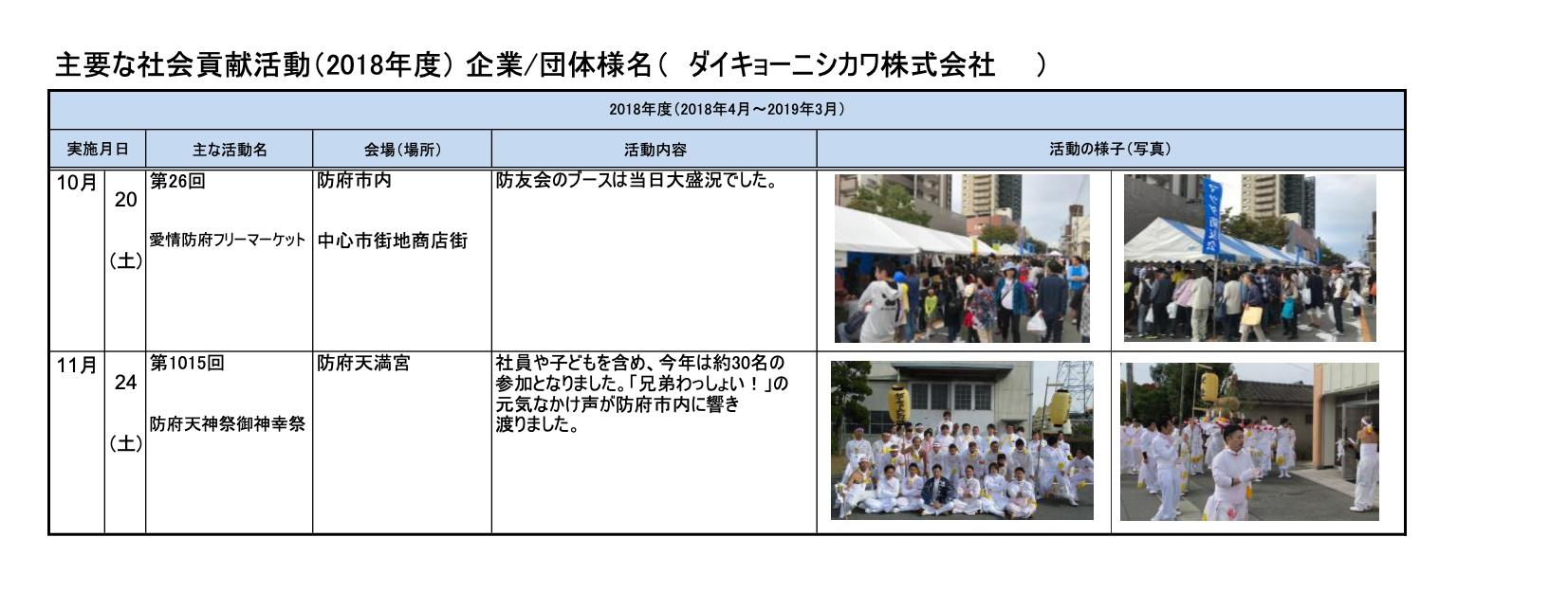 ダイキョーニシカワ株式会社