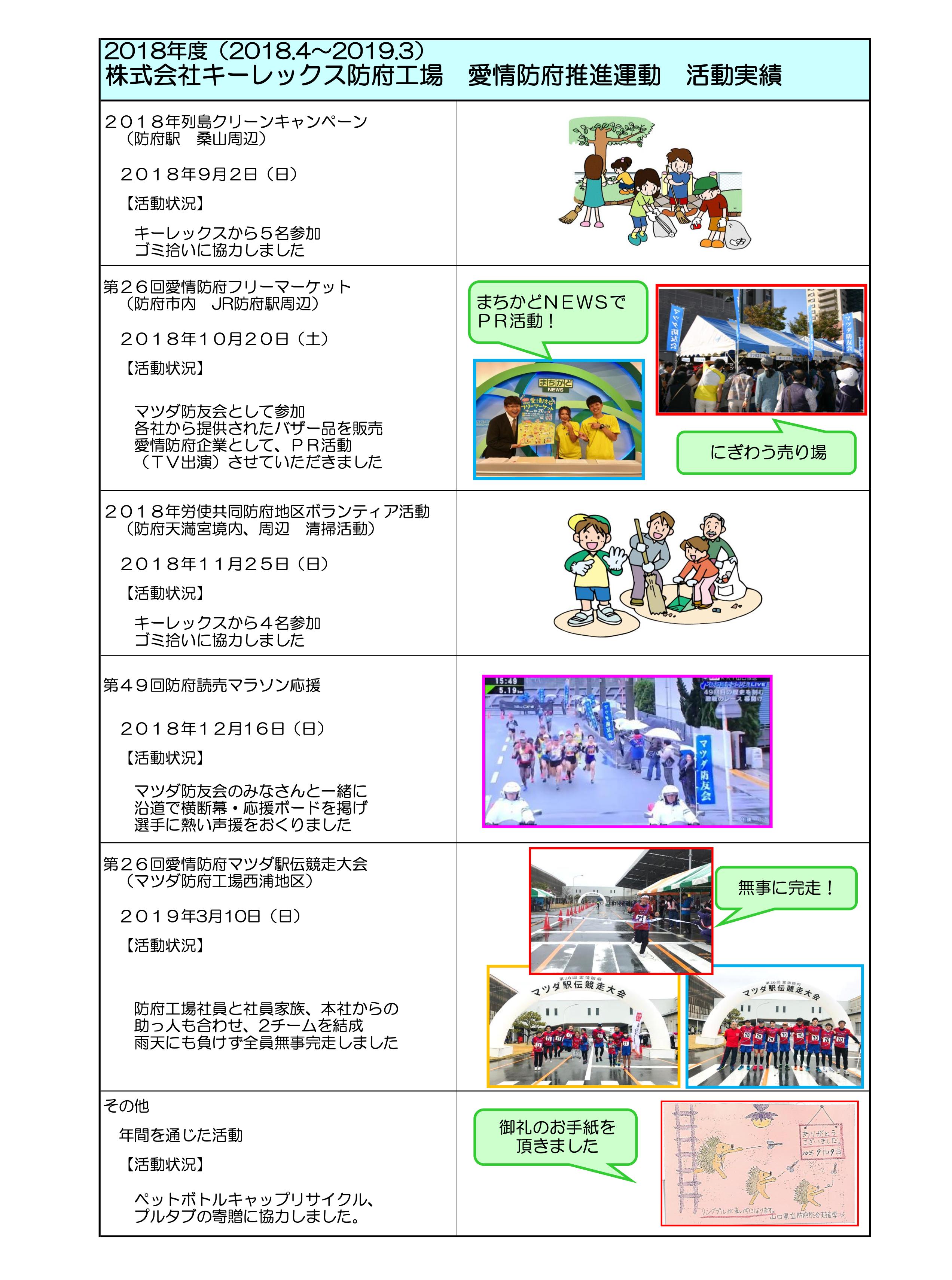 株式会社キーレックス防府工場 愛情防府推進運動