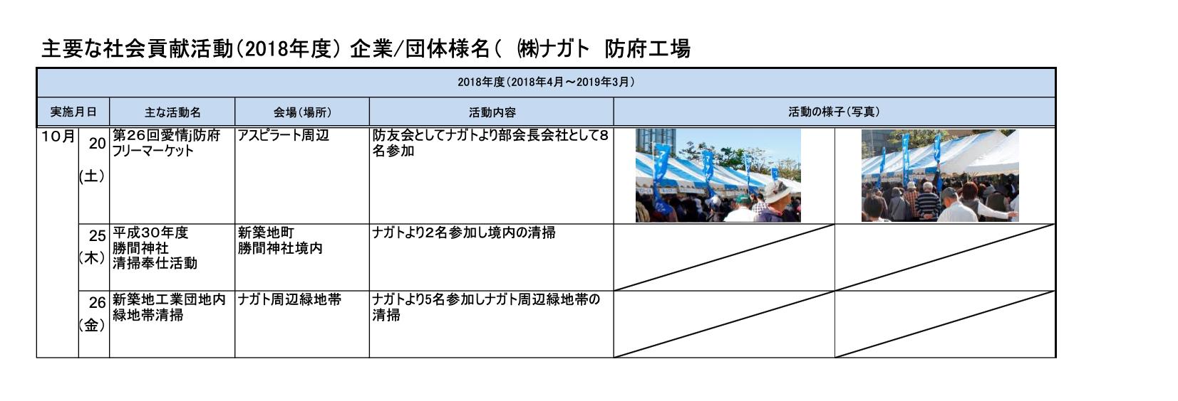 (株)ナガト 防府工場